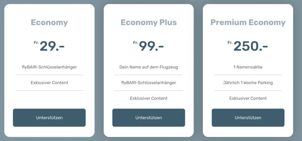 FlyBAIR Finanzierung Crowdfunding Vorteile